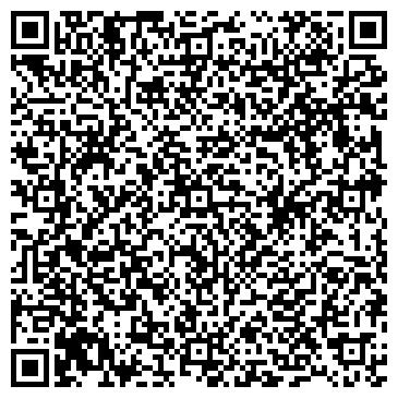 QR-код с контактной информацией организации Приоритет плюс, ЧП