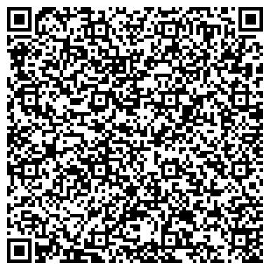 QR-код с контактной информацией организации Агенство недвижимости Паритет, ЧП