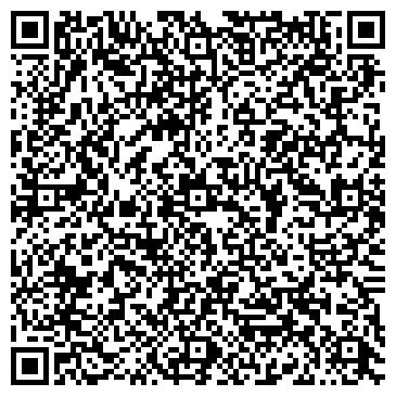 QR-код с контактной информацией организации Агенство зарубежной недвижимости, ЧП