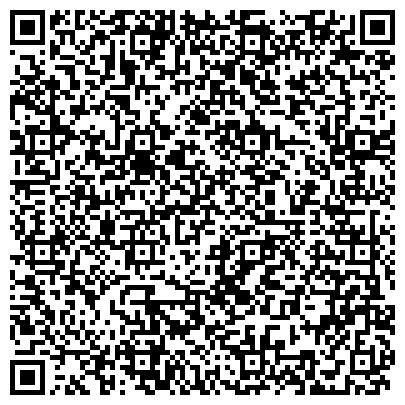 """QR-код с контактной информацией организации Субъект предпринимательской деятельности Агентство недвижимости """"ФОРТУНА"""" г. Николаев - Украина."""