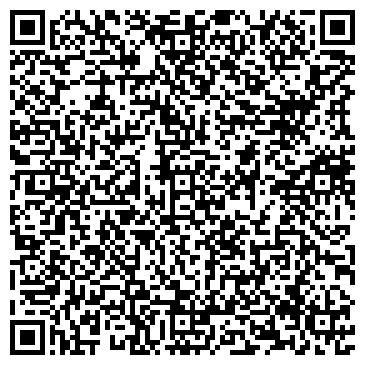 QR-код с контактной информацией организации Нпк ресурс, ООО