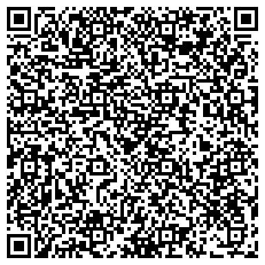 QR-код с контактной информацией организации Автотранс-Днепр, ЧП