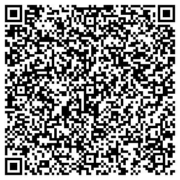 QR-код с контактной информацией организации Euroflat, СПД