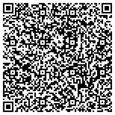 QR-код с контактной информацией организации Финансовая компания Житло-Инвест, ООО