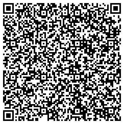 QR-код с контактной информацией организации Бюро нерухомості Метраж, ЧП