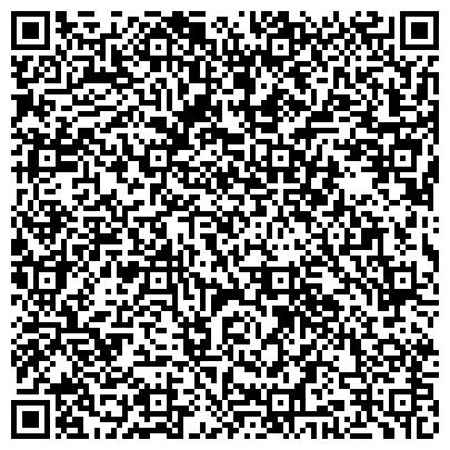QR-код с контактной информацией организации Жильестройинвест, ООО (Финансовая компания)