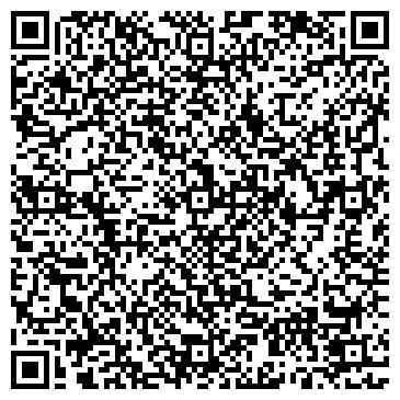 QR-код с контактной информацией организации Приоритет-Риэлти АН, ООО