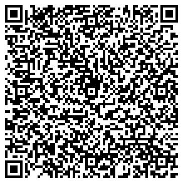QR-код с контактной информацией организации Банк Недвижимости АН, ООО