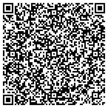 QR-код с контактной информацией организации Аванти групп АН, ООО