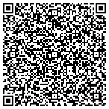 QR-код с контактной информацией организации Милениум плюс, ООО