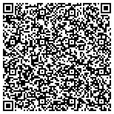 QR-код с контактной информацией организации Kharkov for rent, ЧП