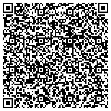 QR-код с контактной информацией организации Агентство недвижимости УЮТ, СПД
