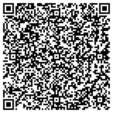 QR-код с контактной информацией организации Южный Город АН, ЧП