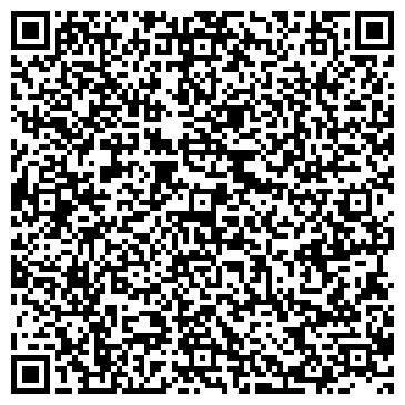QR-код с контактной информацией организации RENT ODESSA UA, СПД