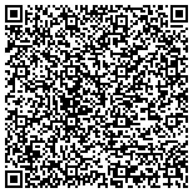 QR-код с контактной информацией организации Стройсоюз АН, ЧП