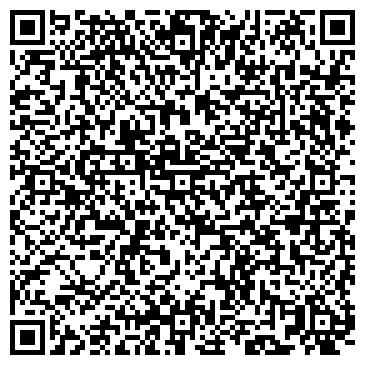 QR-код с контактной информацией организации Виктория и Ко АН, ООО