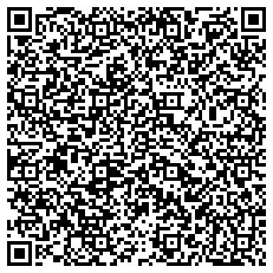 QR-код с контактной информацией организации АН РИА Меркурий - Мукачево, ООО