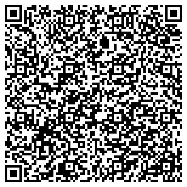 QR-код с контактной информацией организации Международное агенство недвижимости
