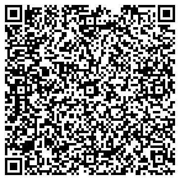 QR-код с контактной информацией организации Центр Недвижимости, ЧП