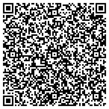 QR-код с контактной информацией организации Родные Пенаты АН, ООО