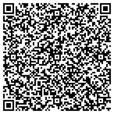 QR-код с контактной информацией организации Магнат, Агенство недвижимости