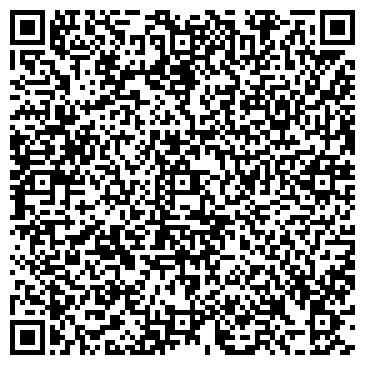 QR-код с контактной информацией организации Оценка Профи - Одесса, Компания