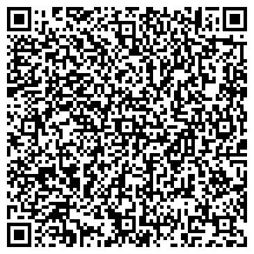 QR-код с контактной информацией организации Решетило, ЧП