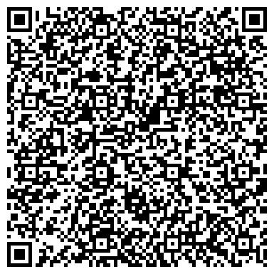 QR-код с контактной информацией организации Агентство недвижимости Элит Хаус