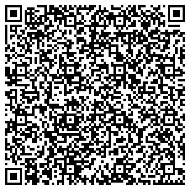 QR-код с контактной информацией организации Агенство оценки имущества и земли, ЧП