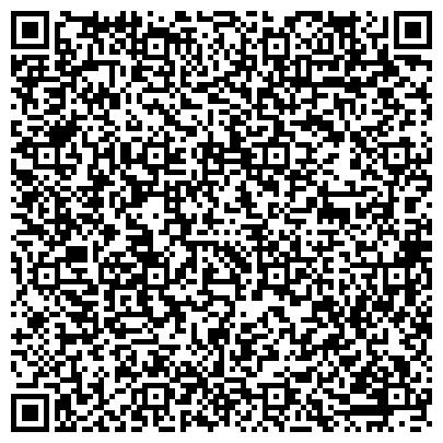 QR-код с контактной информацией организации Филиппов А.И., ИП