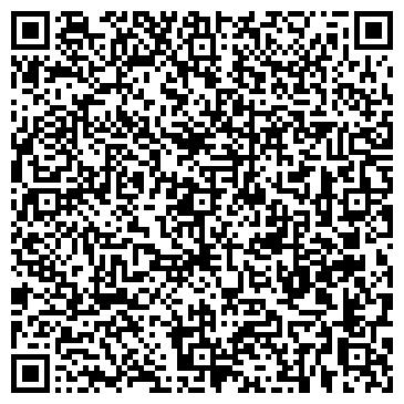 QR-код с контактной информацией организации SRC GROUP
