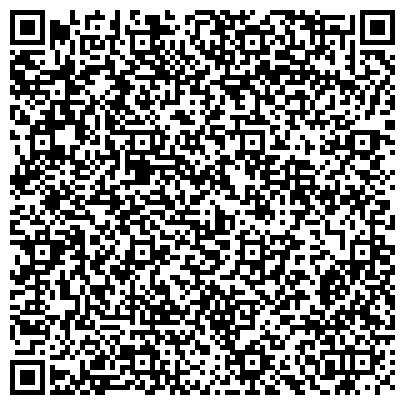 QR-код с контактной информацией организации Агентство недвижимости Алматы, ТОО