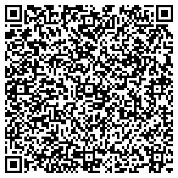 QR-код с контактной информацией организации Агентство Недвижимости Империя Квартир