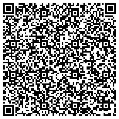 QR-код с контактной информацией организации Агентство недвижимости Regul (Регул), ИП