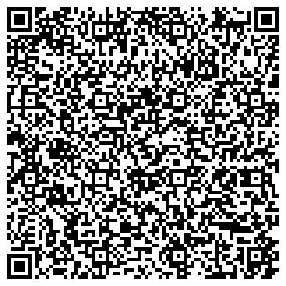 QR-код с контактной информацией организации Агентство недвижимости Контакт, ИП