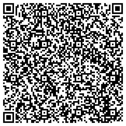 QR-код с контактной информацией организации ПРИКАРПАТ-ЭНЕРГИЯ, КОМПЛЕКТУЮЩАЯ ПФ, СТРУКТУРНОЕ ПОДРАЗДЕЛЕНИЕ ОАО ЭНЕРГИЯ