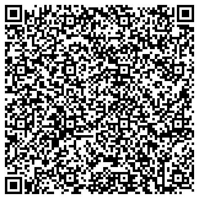 QR-код с контактной информацией организации Торговый Дом Березка, ИП