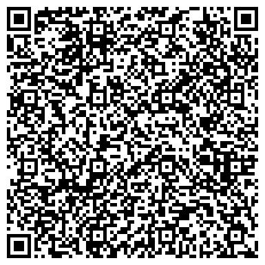QR-код с контактной информацией организации Аврамук Е. Н., предприниматель