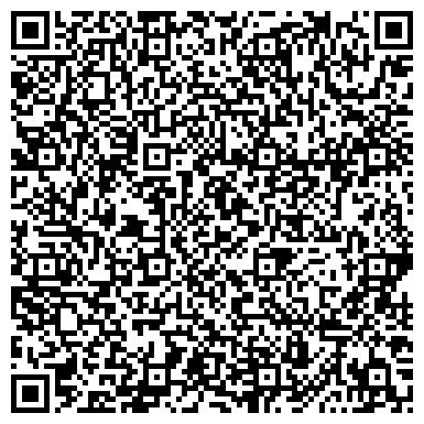 QR-код с контактной информацией организации Агентство недвижимости <ШАНС>