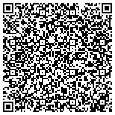 """QR-код с контактной информацией организации Агентство недвижимости """"Ермак"""" г. Донецк"""