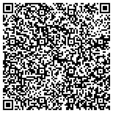 QR-код с контактной информацией организации Непубличные продажи, тендерные заявки электронной почтой