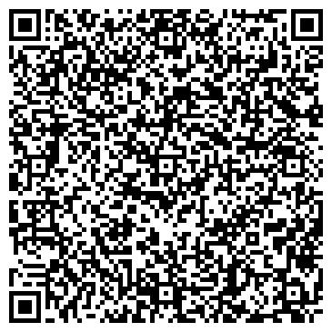 QR-код с контактной информацией организации Фотограф Максим Бурнашев