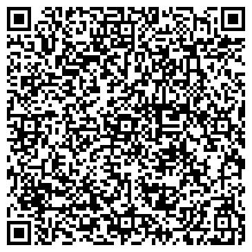 QR-код с контактной информацией организации Event groupe «Мир Свадеб» г. Шостка