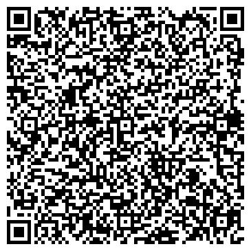 QR-код с контактной информацией организации Сладкие подарки