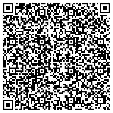 """QR-код с контактной информацией организации """"Милана"""" студия флористики и декора"""