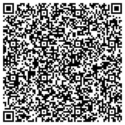 """QR-код с контактной информацией организации Транспортно-экскурсионная компания """" Атлант-транс- сервис"""""""