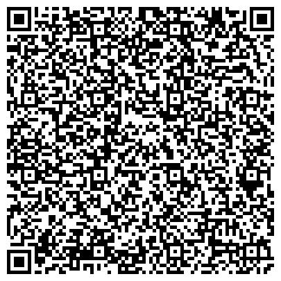 QR-код с контактной информацией организации ШКОЛА № 1946