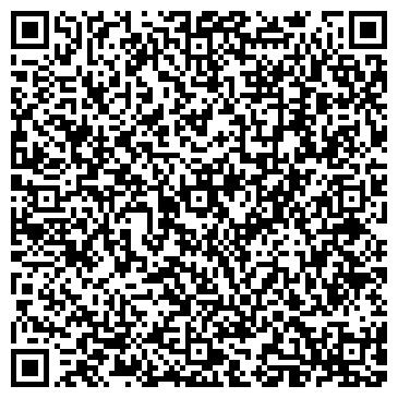 QR-код с контактной информацией организации Субъект предпринимательской деятельности Турагентство «Мандривочка»