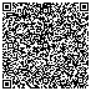 QR-код с контактной информацией организации «Юпитер-тур»