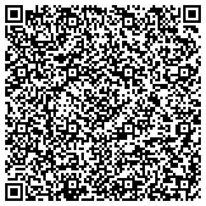 QR-код с контактной информацией организации Жукова Наталья Владимировна, ЧП